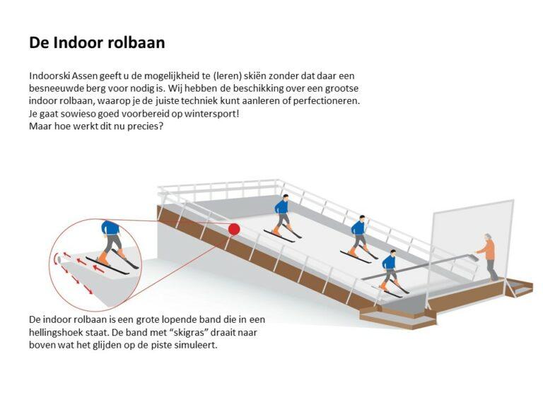 De Indoor rolbaan
